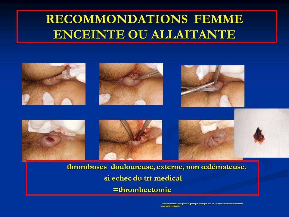 RECOMMONDATIONS FEMME ENCEINTE OU ALLAITANTE Recommandations pour la pratique clinique sur le traitement des hémorroïdes Recommandations pour la prati
