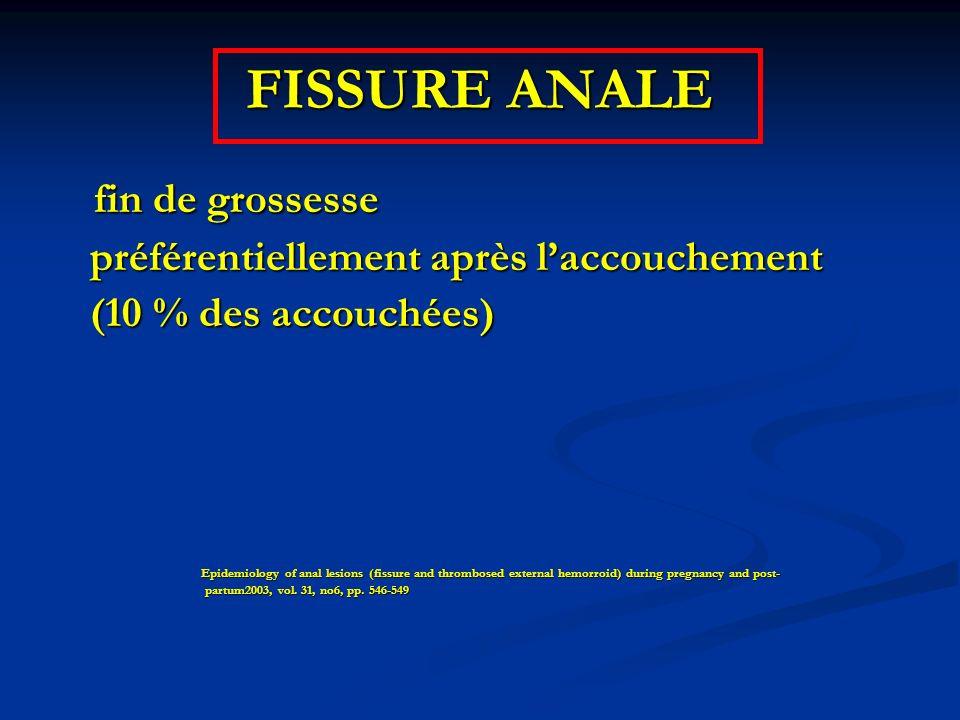 FISSURE ANALE fin de grossesse fin de grossesse préférentiellement après laccouchement préférentiellement après laccouchement (10 % des accouchées) (1