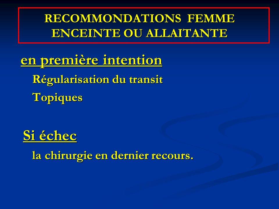 RECOMMONDATIONS FEMME ENCEINTE OU ALLAITANTE en première intention en première intention Régularisation du transit Régularisation du transit Topiques