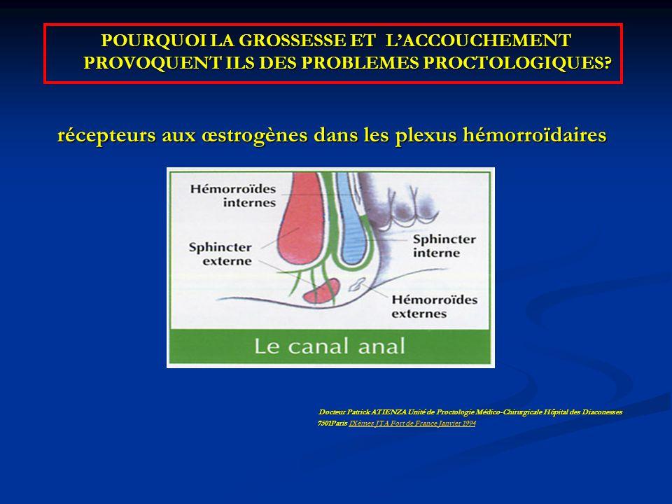 POURQUOI LA GROSSESSE ET LACCOUCHEMENT PROVOQUENT ILS DES PROBLEMES PROCTOLOGIQUES? récepteurs aux œstrogènes dans les plexus hémorroïdaires récepteur