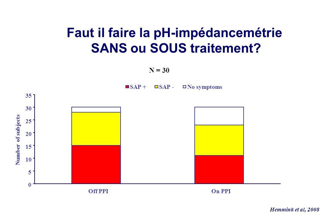 Hemmink et al, 2008 Faut il faire la pH-impédancemétrie SANS ou SOUS traitement.