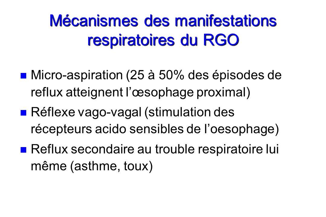 Mécanismes des manifestations respiratoires du RGO n n Micro-aspiration (25 à 50% des épisodes de reflux atteignent lœsophage proximal) n n Réflexe vago-vagal (stimulation des récepteurs acido sensibles de loesophage) n n Reflux secondaire au trouble respiratoire lui même (asthme, toux)