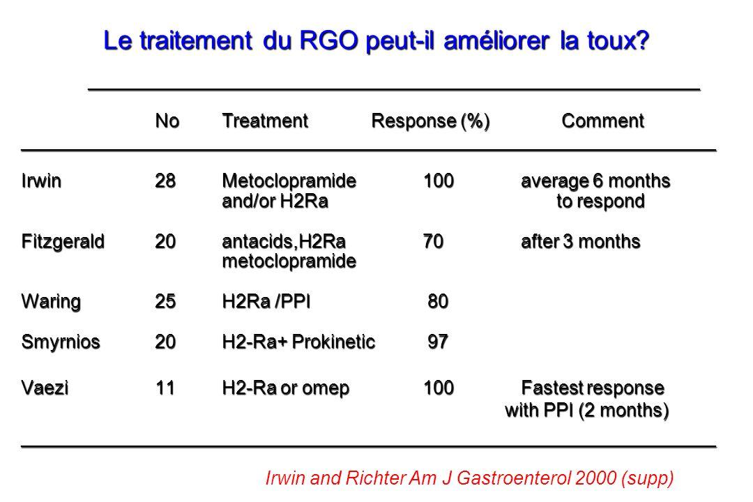 Le traitement du RGO peut-il améliorer la toux? ___________________________________________________________ NoTreatment Response (%) Comment _________