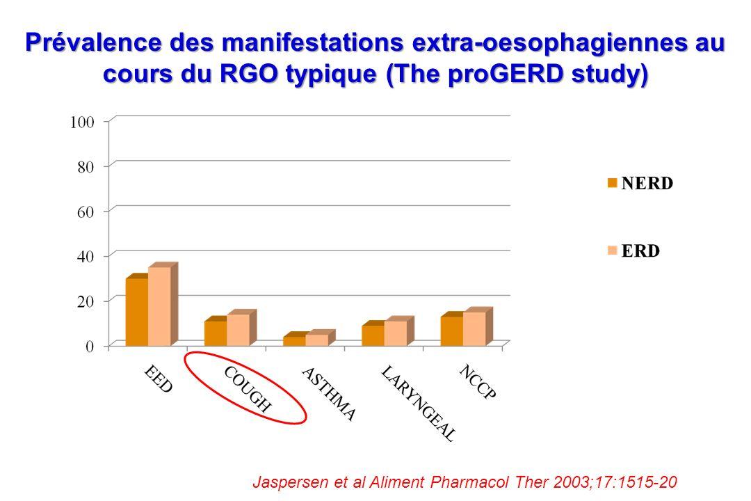 Prévalence des manifestations extra-oesophagiennes au cours du RGO typique (The proGERD study) Jaspersen et al Aliment Pharmacol Ther 2003;17:1515-20