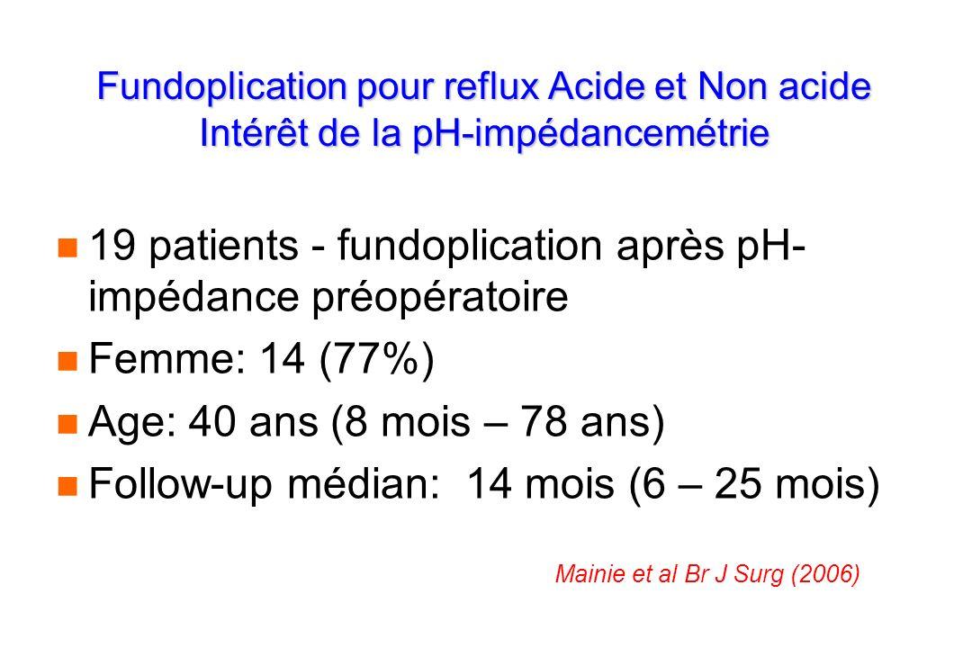 Fundoplication pour reflux Acide et Non acide Intérêt de la pH-impédancemétrie n n 19 patients - fundoplication après pH- impédance préopératoire n n Femme: 14 (77%) n n Age: 40 ans (8 mois – 78 ans) n n Follow-up médian: 14 mois (6 – 25 mois) Mainie et al Br J Surg (2006)