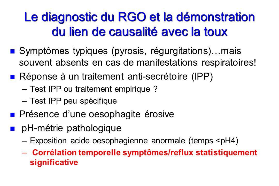 Le diagnostic du RGO et la démonstration du lien de causalité avec la toux n n Symptômes typiques (pyrosis, régurgitations)…mais souvent absents en ca