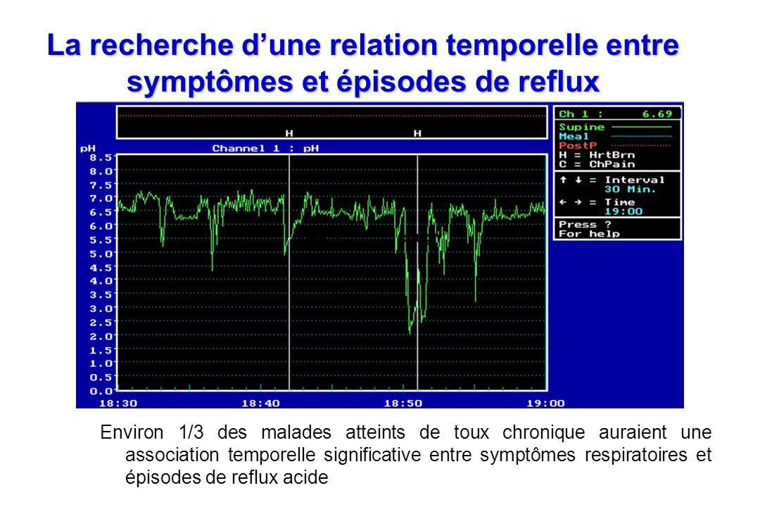 Environ 1/3 des malades atteints de toux chronique auraient une association temporelle significative entre symptômes respiratoires et épisodes de reflux acide La recherche dune relation temporelle entre symptômes et épisodes de reflux coughcough