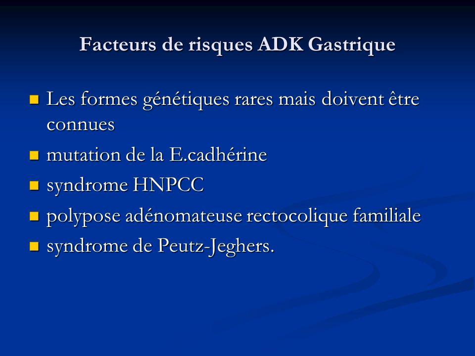 Facteurs de risques ADK Gastrique Les formes génétiques rares mais doivent être connues Les formes génétiques rares mais doivent être connues mutation