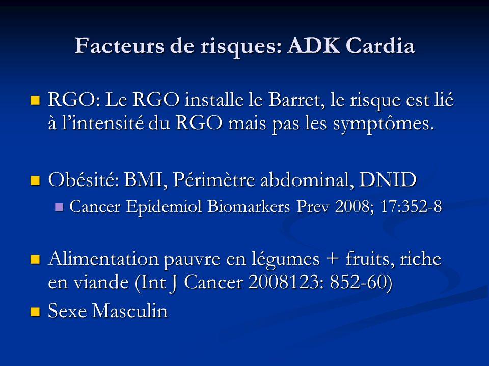 Facteurs de risques: ADK Cardia RGO: Le RGO installe le Barret, le risque est lié à lintensité du RGO mais pas les symptômes. RGO: Le RGO installe le