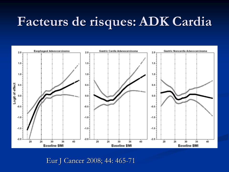 Facteurs de risques: ADK Cardia Eur J Cancer 2008; 44: 465-71