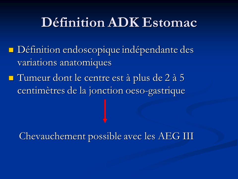 Définition EOA œsophagien Si Epidermoïde pas de confusion Si Epidermoïde pas de confusion Si ADK: Si ADK: Si segment sain entre tumeur et ligne Z ADK œsophage Si segment sain entre tumeur et ligne Z ADK œsophage Si pas de segment dœsophage sain au dessus de la ligne Z confusion possible avec des AEG I Si pas de segment dœsophage sain au dessus de la ligne Z confusion possible avec des AEG I