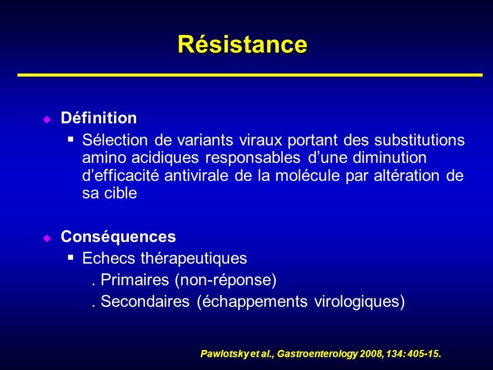 Prise en Charge de la Résistance RésistanceOptions thérapeutiques Lamivudine u Ajouter TDF (ou ADV si TDF non disponible) Adéfovir u Remplacer par TDF et ajout dun second traitement sans résistance croisée - Si présence de la substitution N236T, ajouter LAM, Ldt ou ETV ou remplacer par TDF+FTC (Truvada ® ) - Si présence de la substitution A181T/V, ajouter ETV ou remplacer par TDF+FTC (Truvada ® ) Entécavir u Ajouter TDF Telbivudine u Ajouter TDF Ténofovir La résistance au ténofovir na pas encore été décrite.