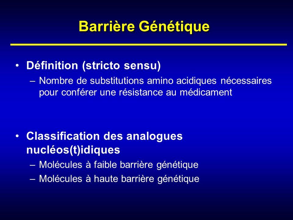 Barrière Génétique Définition (stricto sensu) –Nombre de substitutions amino acidiques nécessaires pour conférer une résistance au médicament Classifi