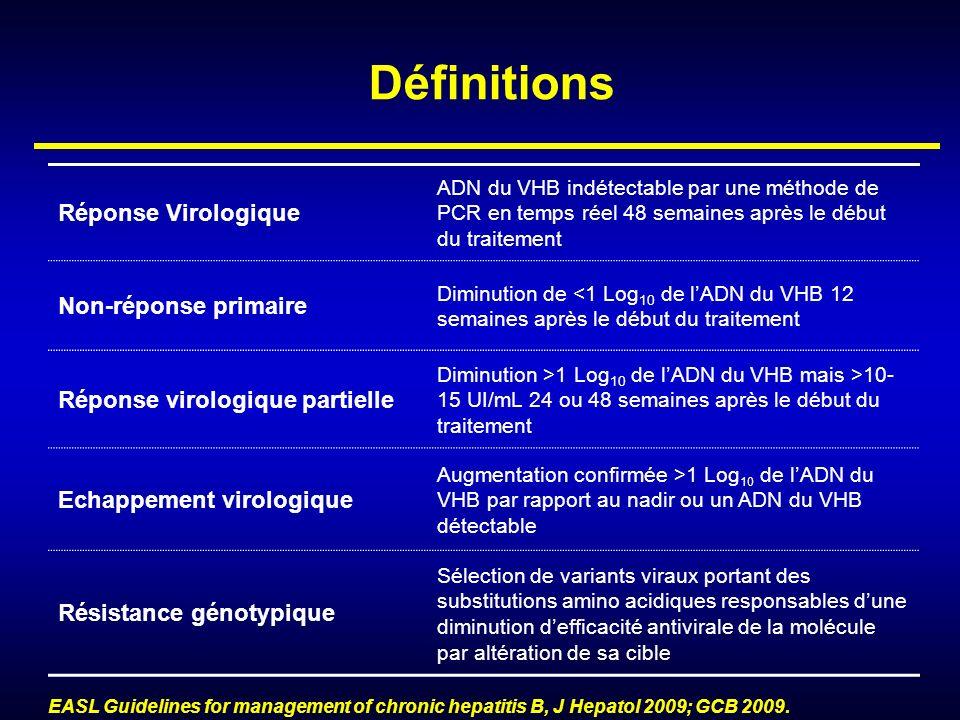 EASL Guidelines for management of chronic hepatitis B, J Hepatol 2009; GCB 2009. Réponse Virologique ADN du VHB indétectable par une méthode de PCR en