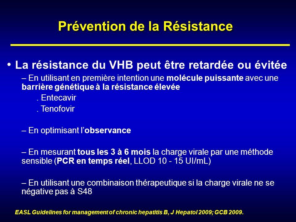 Prévention de la Résistance La résistance du VHB peut être retardée ou évitée – En utilisant en première intention une molécule puissante avec une bar