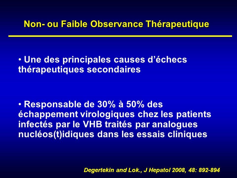 Non- ou Faible Observance Thérapeutique Une des principales causes déchecs thérapeutiques secondaires Responsable de 30% à 50% des échappement virolog