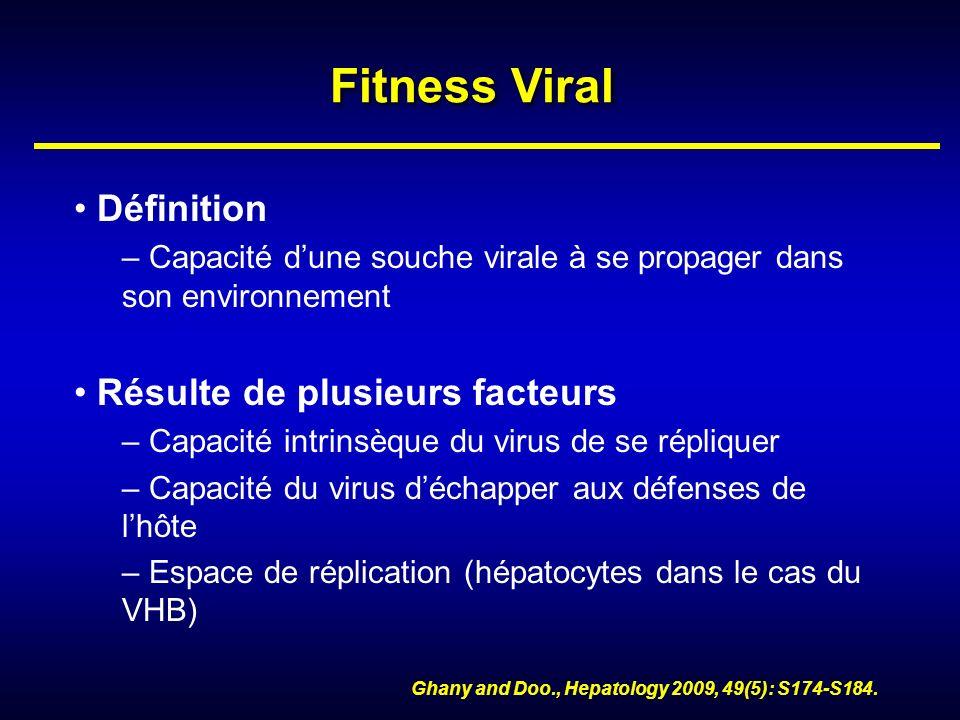 Fitness Viral Définition – Capacité dune souche virale à se propager dans son environnement Résulte de plusieurs facteurs – Capacité intrinsèque du vi