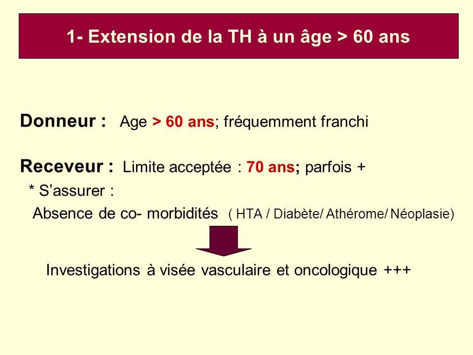 Donneur : Age > 60 ans; fréquemment franchi Receveur : Limite acceptée : 70 ans; parfois + * Sassurer : Absence de co- morbidités ( HTA / Diabète/ Ath