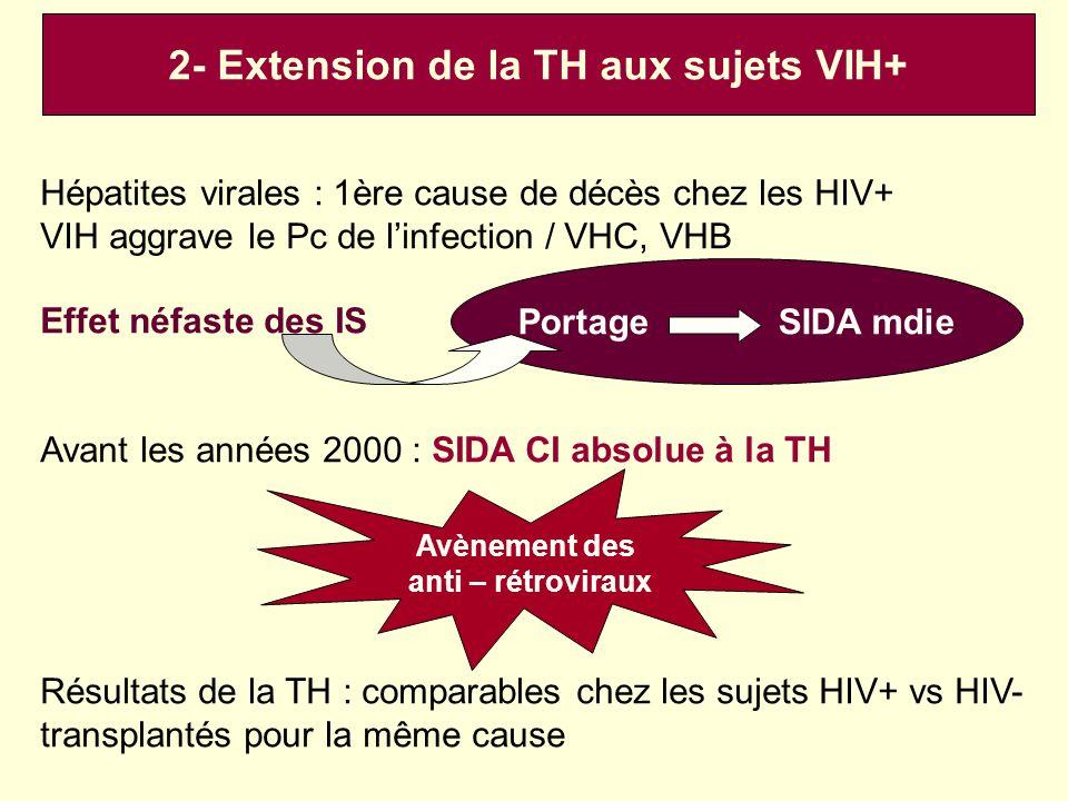 Avènement des anti – rétroviraux 2- Extension de la TH aux sujets VIH+ Hépatites virales : 1ère cause de décès chez les HIV+ VIH aggrave le Pc de linf