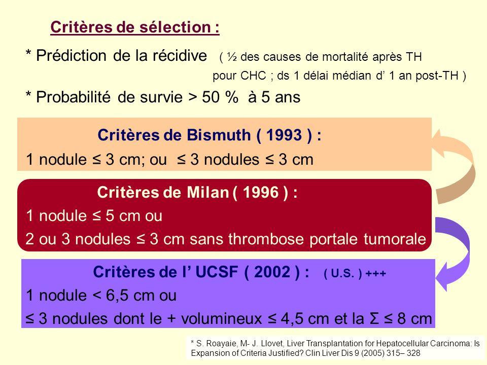 Critères de sélection : * Prédiction de la récidive ( ½ des causes de mortalité après TH pour CHC ; ds 1 délai médian d 1 an post-TH ) * Probabilité d