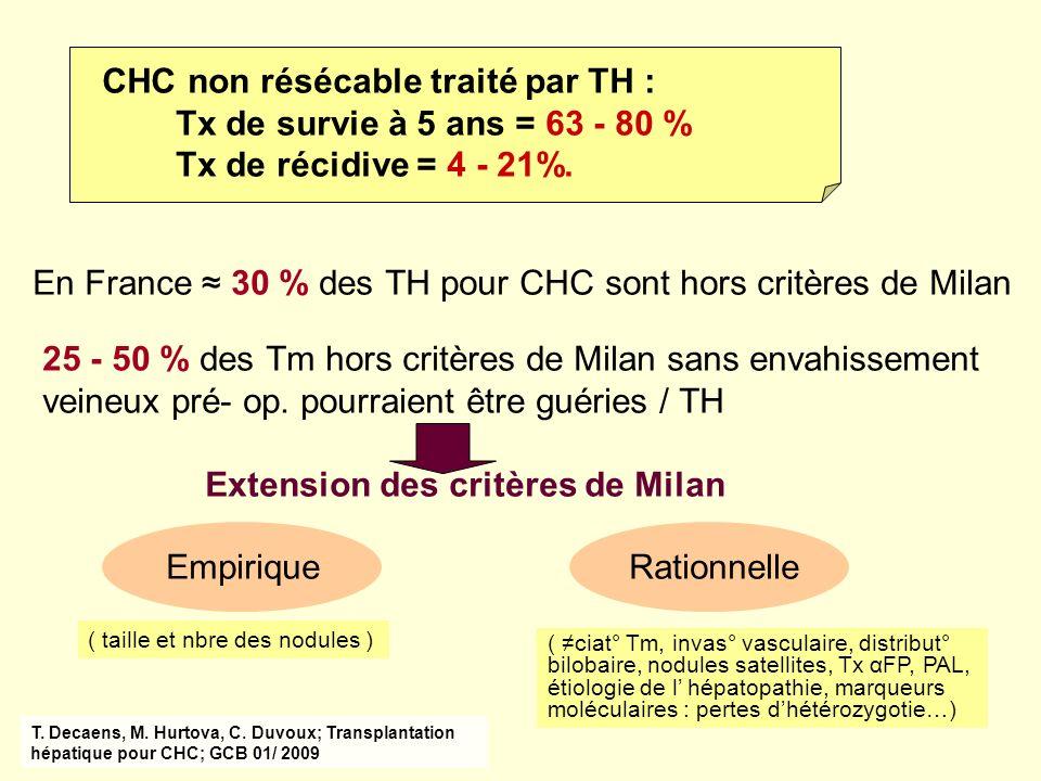 CHC non résécable traité par TH : Tx de survie à 5 ans = 63 - 80 % Tx de récidive = 4 - 21%. En France 30 % des TH pour CHC sont hors critères de Mila