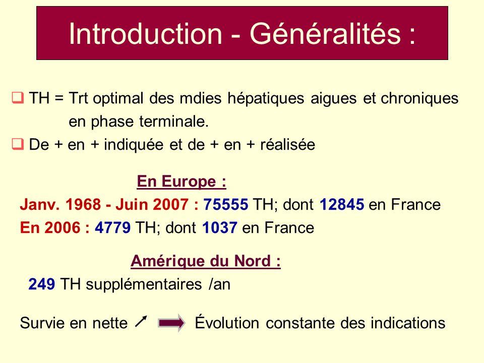 TH = Trt optimal des mdies hépatiques aigues et chroniques en phase terminale. De + en + indiquée et de + en + réalisée En Europe : Janv. 1968 - Juin