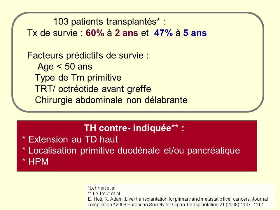 103 patients transplantés* : Tx de survie : 60% à 2 ans et 47% à 5 ans Facteurs prédictifs de survie : Age < 50 ans Type de Tm primitive TRT/ octréoti