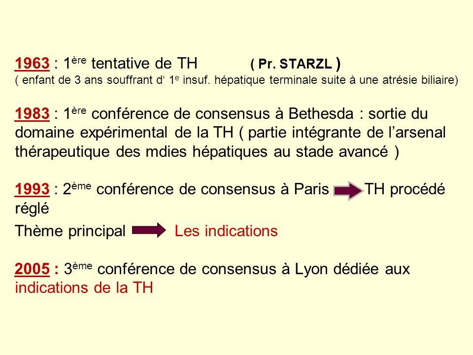 1963 : 1 ère tentative de TH ( Pr. STARZL ) ( enfant de 3 ans souffrant d 1 e insuf. hépatique terminale suite à une atrésie biliaire) 1983 : 1 ère co