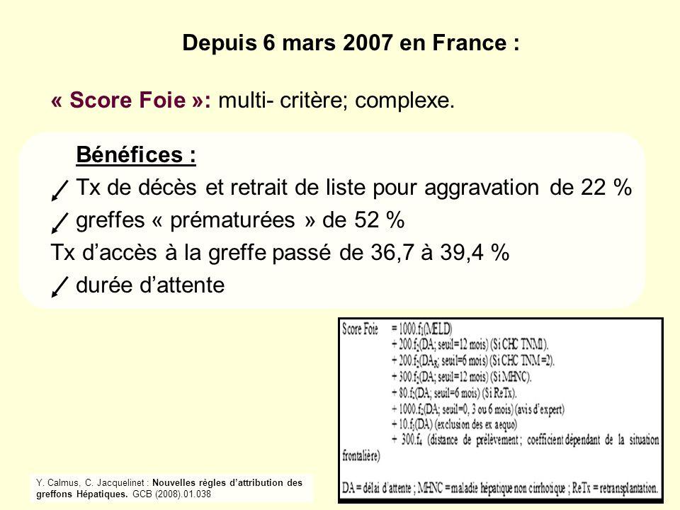 Depuis 6 mars 2007 en France : « Score Foie »: multi- critère; complexe. Bénéfices : Tx de décès et retrait de liste pour aggravation de 22 % greffes