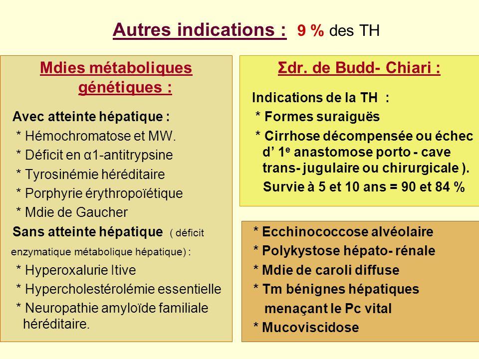 Autres indications : 9 % des TH Mdies métaboliques génétiques : Avec atteinte hépatique : * Hémochromatose et MW. * Déficit en α1-antitrypsine * Tyros