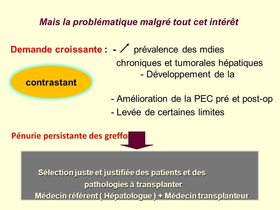 Demande croissante : - prévalence des mdies chroniques et tumorales hépatiques - Développement de la technique - Amélioration de la PEC pré et post-op