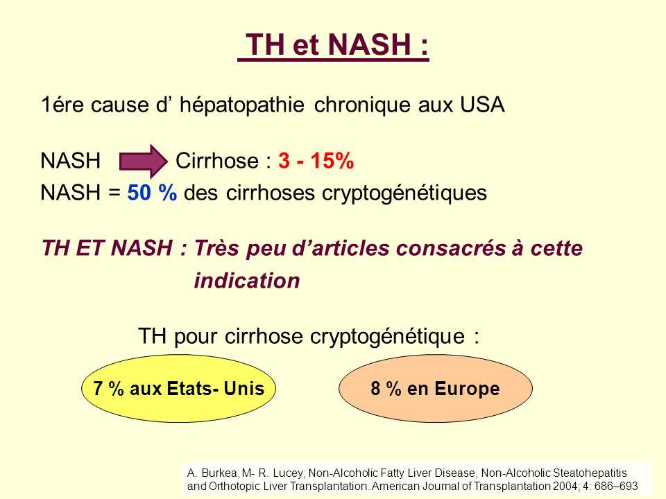 TH et NASH : 1ére cause d hépatopathie chronique aux USA NASH Cirrhose : 3 - 15% NASH = 50 % des cirrhoses cryptogénétiques TH ET NASH : Très peu dart