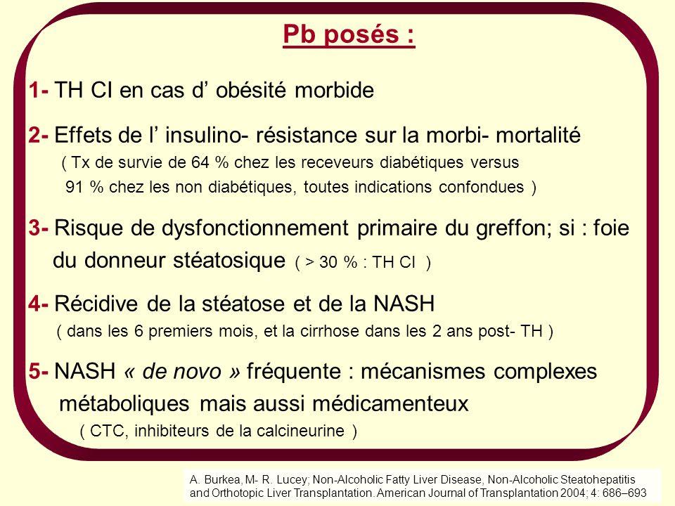 Pb posés : 1- TH CI en cas d obésité morbide 2- Effets de l insulino- résistance sur la morbi- mortalité ( Tx de survie de 64 % chez les receveurs dia