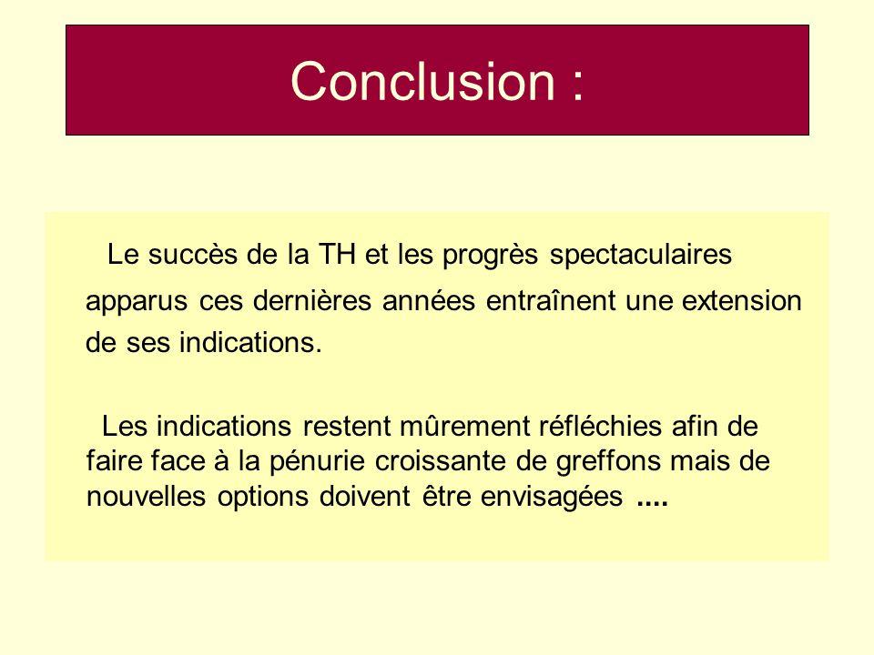 Le succès de la TH et les progrès spectaculaires apparus ces dernières années entraînent une extension de ses indications. Les indications restent mûr