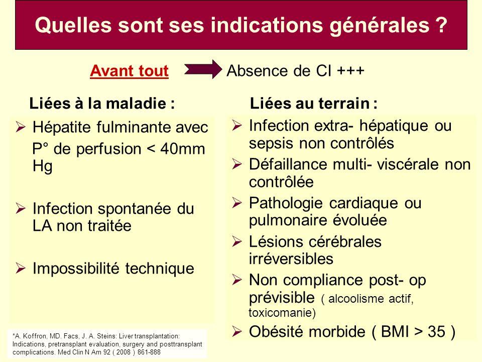 Liées à la maladie : Hépatite fulminante avec P° de perfusion < 40mm Hg Infection spontanée du LA non traitée Impossibilité technique Liées au terrain