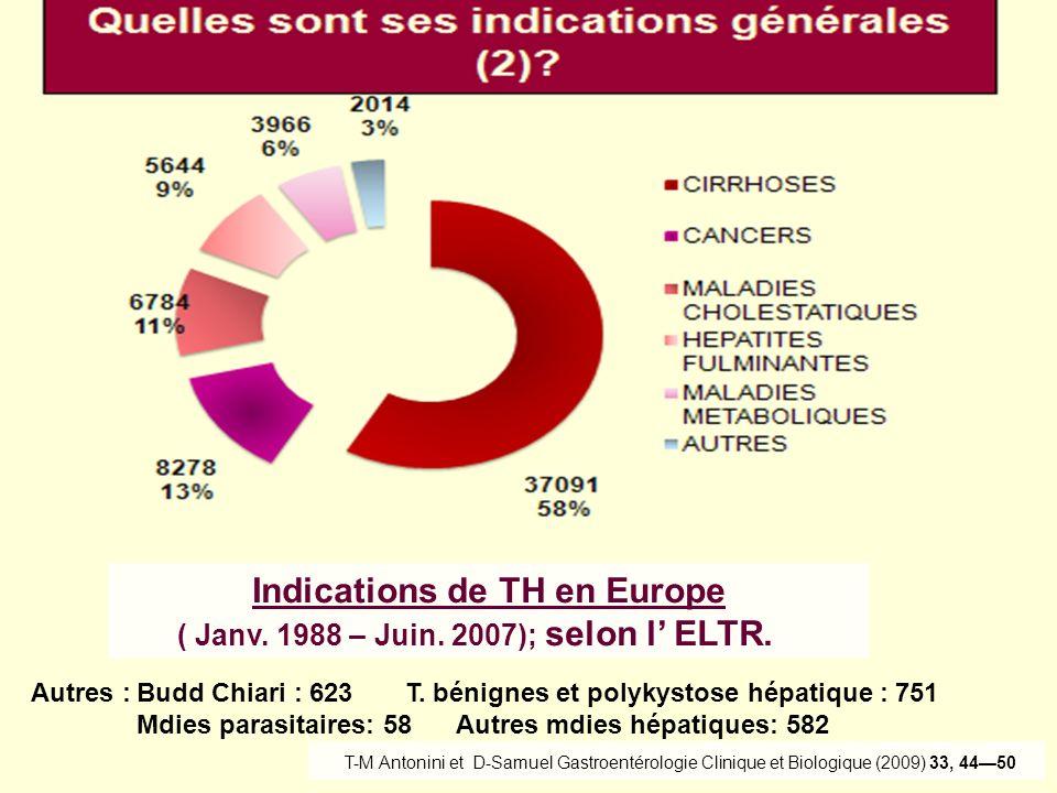 Critères de sélection : * Prédiction de la récidive ( ½ des causes de mortalité après TH pour CHC ; ds 1 délai médian d 1 an post-TH ) * Probabilité de survie > 50 % à 5 ans Critères de Bismuth ( 1993 ) : 1 nodule 3 cm; ou 3 nodules 3 cm Critères de Milan ( 1996 ) : 1 nodule 5 cm ou 2 ou 3 nodules 3 cm sans thrombose portale tumorale Critères de l UCSF ( 2002 ) : ( U.S.