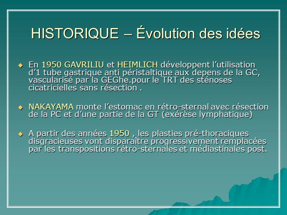 HISTORIQUE – Évolution des idées En 1950 GAVRILIU et HEIMLICH développent lutilisation d1 tube gastrique anti péristaltique aux depens de la GC, vascu