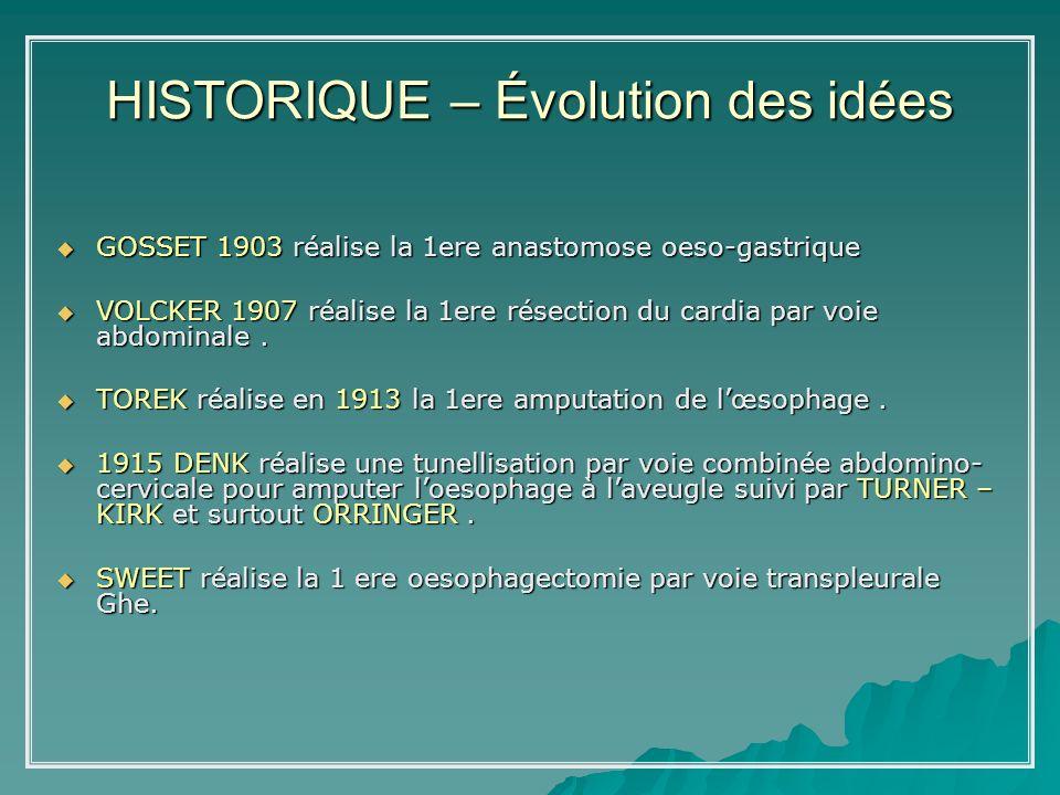 HISTORIQUE – Évolution des idées GOSSET 1903 réalise la 1ere anastomose oeso-gastrique GOSSET 1903 réalise la 1ere anastomose oeso-gastrique VOLCKER 1