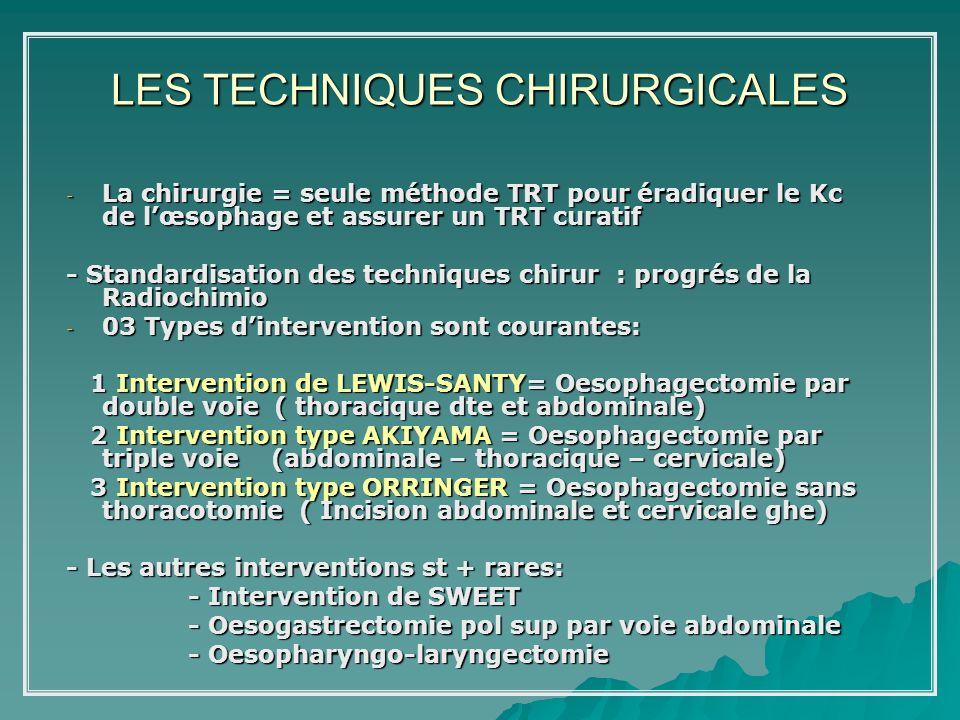 LES TECHNIQUES CHIRURGICALES - La chirurgie = seule méthode TRT pour éradiquer le Kc de lœsophage et assurer un TRT curatif - Standardisation des tech