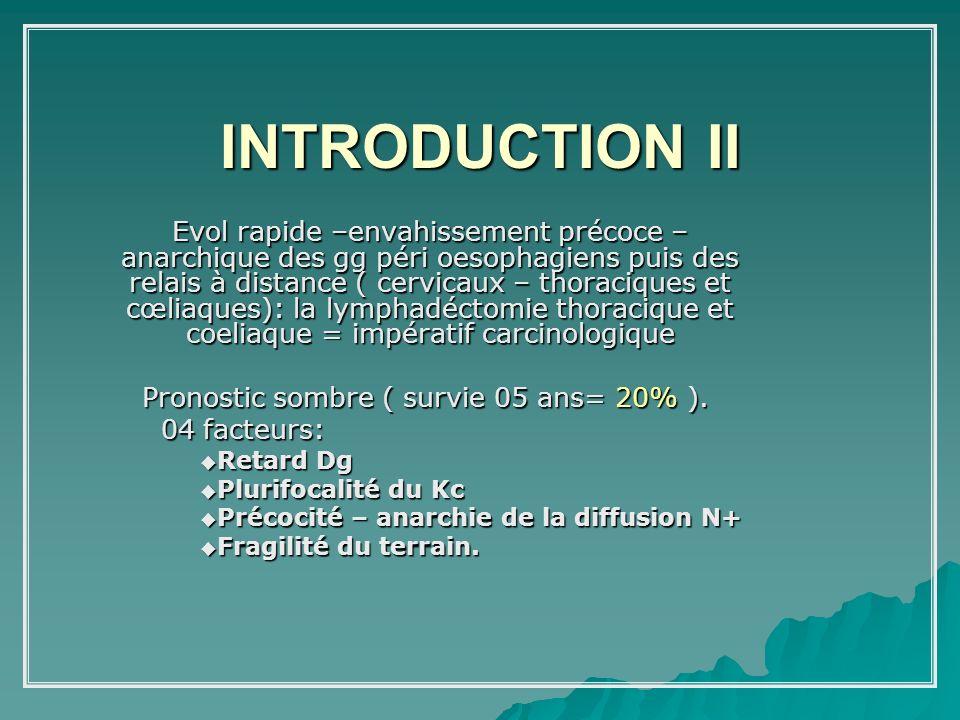 INTRODUCTION III - TRT actuel multi disciplinaire: Rx chimiothérapie adjuvante pré ou post op en complément de la chirurgie - Radio chimiothérapie: place de + en +importante mais chirurgie reste encore la seule thérapeutique à visée curative ( petits Kc T1 – T2 + N+ de proximité) - Chirurgie: difficiles problèmes techniques * association à un autre Kc des VADS (18%) * association à un autre Kc des VADS (18%) *état fonctionnel respiratoire contre indique louverture du thorax.