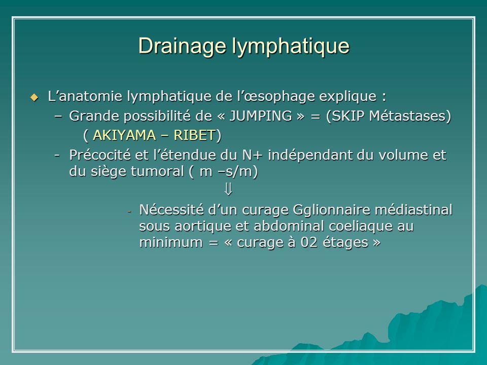 Drainage lymphatique Lanatomie lymphatique de lœsophage explique : Lanatomie lymphatique de lœsophage explique : –Grande possibilité de « JUMPING » =