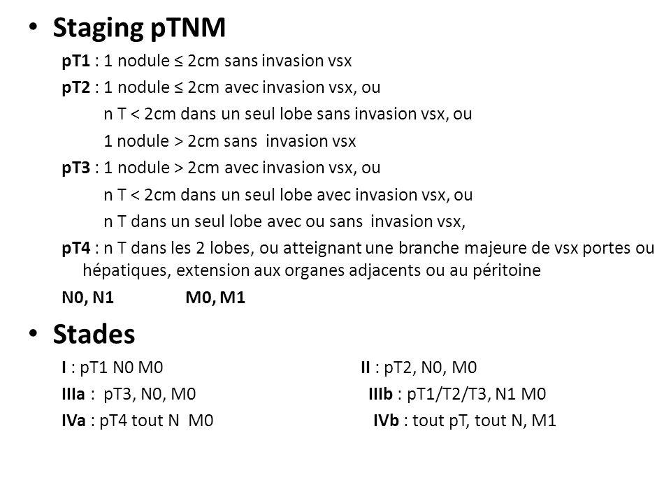 Staging pTNM pT1 : 1 nodule 2cm sans invasion vsx pT2 : 1 nodule 2cm avec invasion vsx, ou n T < 2cm dans un seul lobe sans invasion vsx, ou 1 nodule