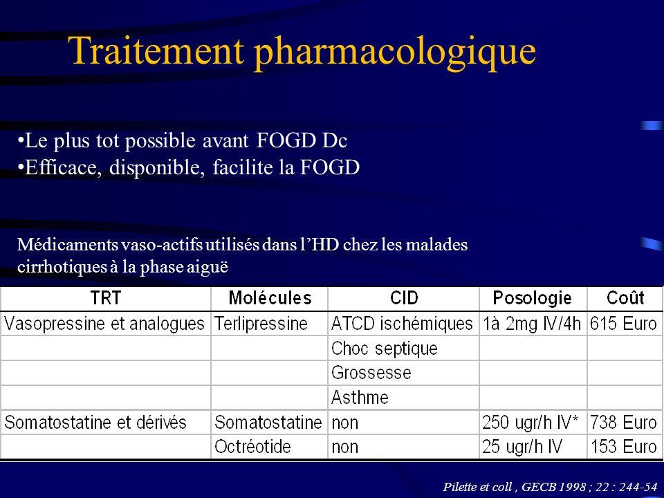 Traitement pharmacologique Le plus tot possible avant FOGD Dc Efficace, disponible, facilite la FOGD Médicaments vaso-actifs utilisés dans lHD chez le