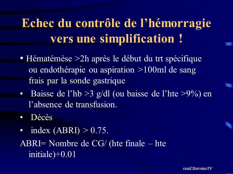 Echec du contrôle de lhémorragie vers une simplification ! Hématémèse >2h après le début du trt spécifique ou endothérapie ou aspiration >100ml de san