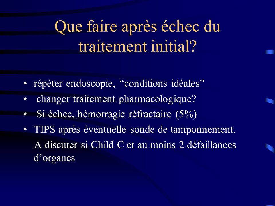 Que faire après échec du traitement initial? répéter endoscopie, conditions idéales changer traitement pharmacologique? Si échec, hémorragie réfractai
