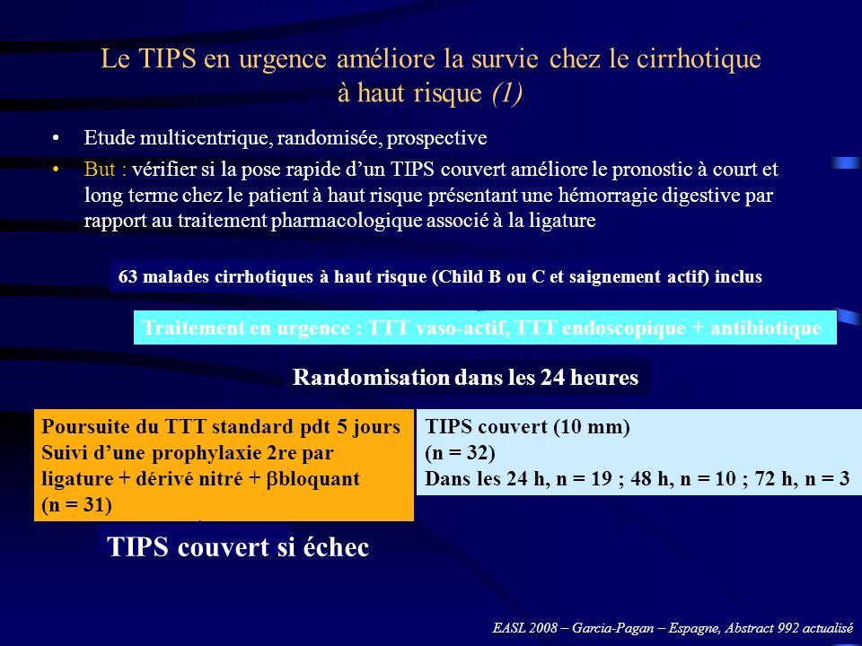 Le TIPS en urgence améliore la survie chez le cirrhotique à haut risque (1) Etude multicentrique, randomisée, prospective But : vérifier si la pose ra