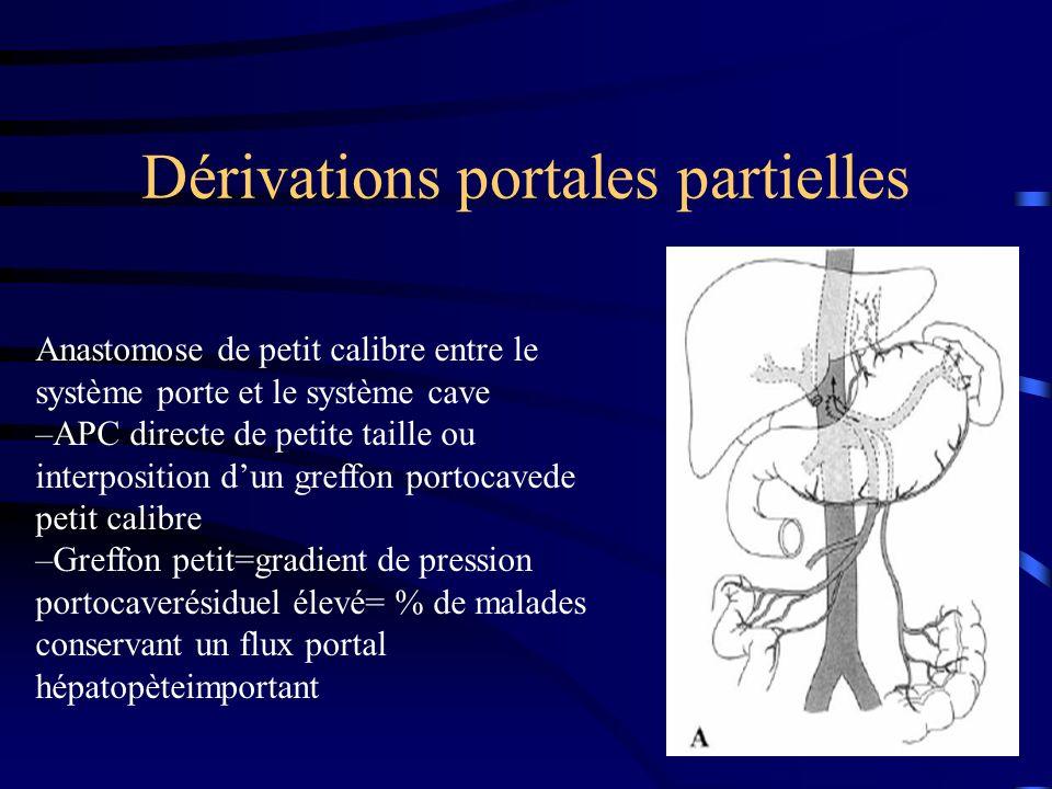 Dérivations portales partielles Anastomose de petit calibre entre le système porte et le système cave –APC directe de petite taille ou interposition d