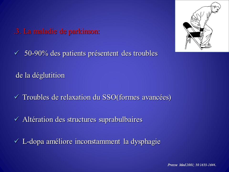 .3. La maladie de parkinson: 50-90% des patients présentent des troubles 50-90% des patients présentent des troubles de la déglutition de la déglutiti