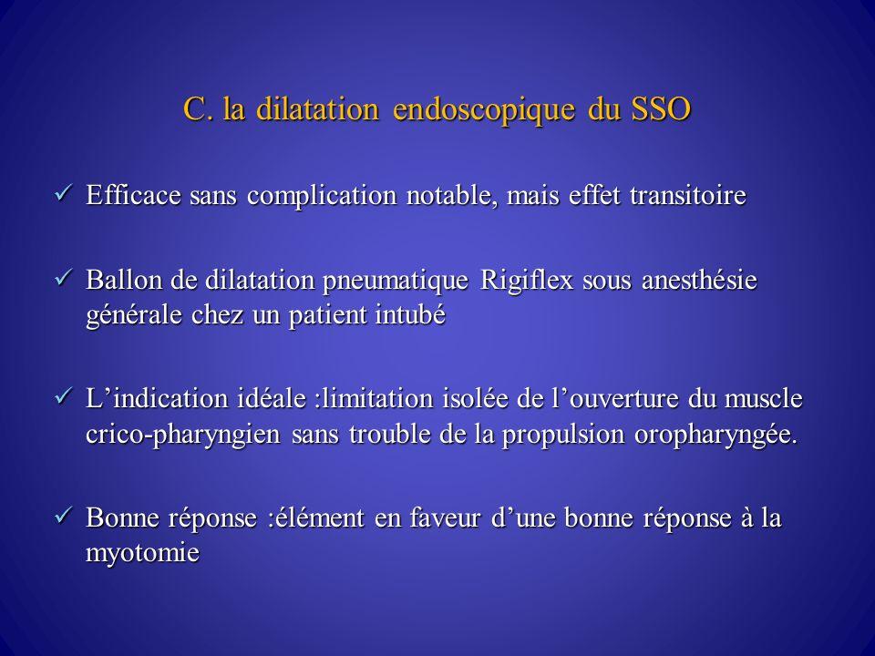 C. la dilatation endoscopique du SSO Efficace sans complication notable, mais effet transitoire Efficace sans complication notable, mais effet transit