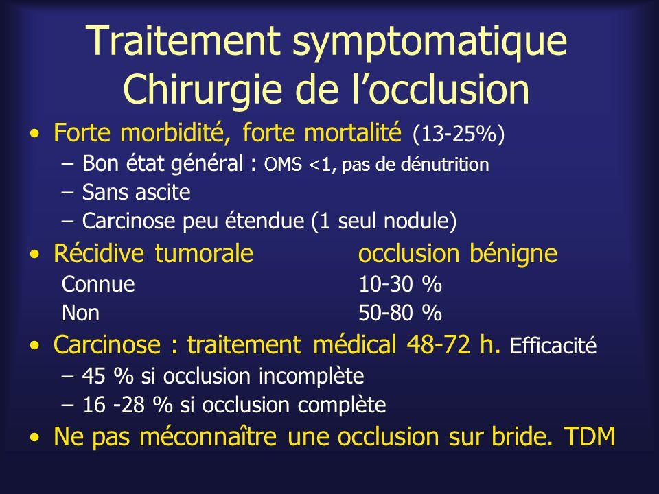 Traitement symptomatique Chirurgie de locclusion Forte morbidité, forte mortalité (13-25%) –Bon état général : OMS <1, pas de dénutrition –Sans ascite